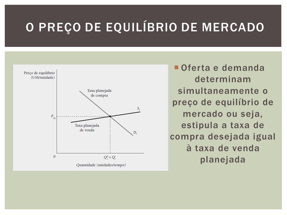  A probabilidade de que um resultado específico venha a ocorrer é definida como a frequência relativa ou chance percentual de sua ocorrência.