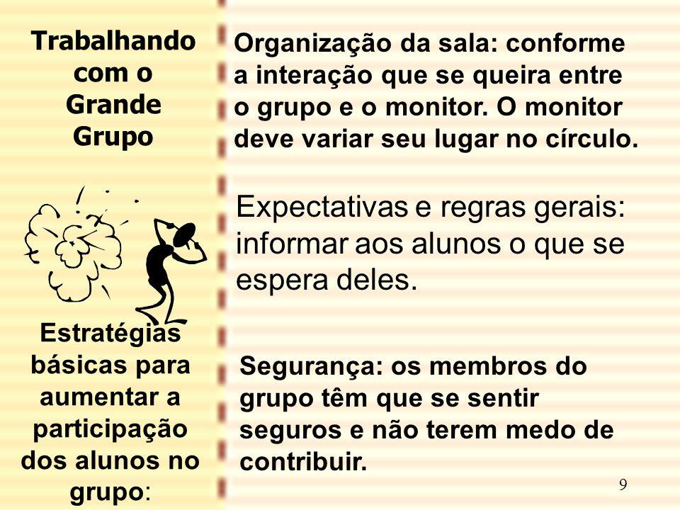 10 Organização da sala: conforme a interação que se queira entre o grupo e o monitor. O monitor deve variar seu lugar no círculo. Segurança: os membro