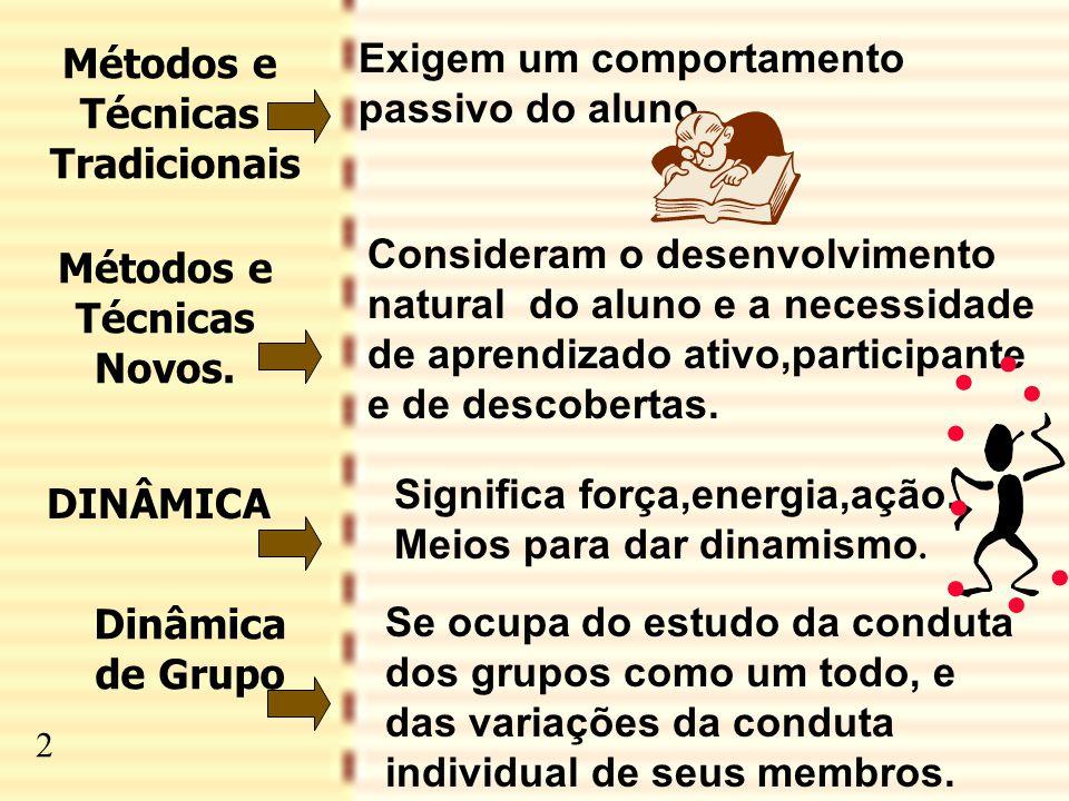 4 Métodos e técnicas de ensino A escolha é orientada pelos princípios da aprendizagem e devem considerar vários fatores Que métodos e técnicas utilizar.