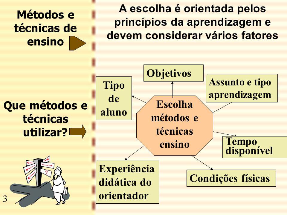 4 Métodos e técnicas de ensino A escolha é orientada pelos princípios da aprendizagem e devem considerar vários fatores Que métodos e técnicas utiliza