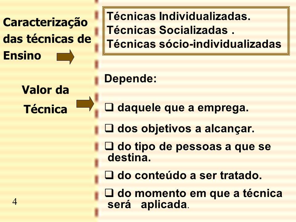 5 Caracterização das técnicas de Ensino Técnicas Individualizadas. Técnicas Socializadas. Técnicas sócio-individualizadas Valor da Técnica Depende: 