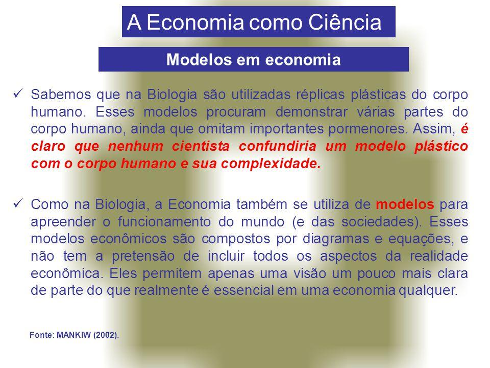 Elasticidade e suas aplicações Elasticidade-preço da demanda: alguns exemplos nos anos 90 ProdutoElasticidade-preço Automóveis1,58 (Brasil) e 1,2 (EUA) Cerveja1,13 (Brasil) Eletricidade1,6 (Brasil) e 0,88 (EUA) Açúcar0,30 (Brasil) Fonte: periódicos diversos