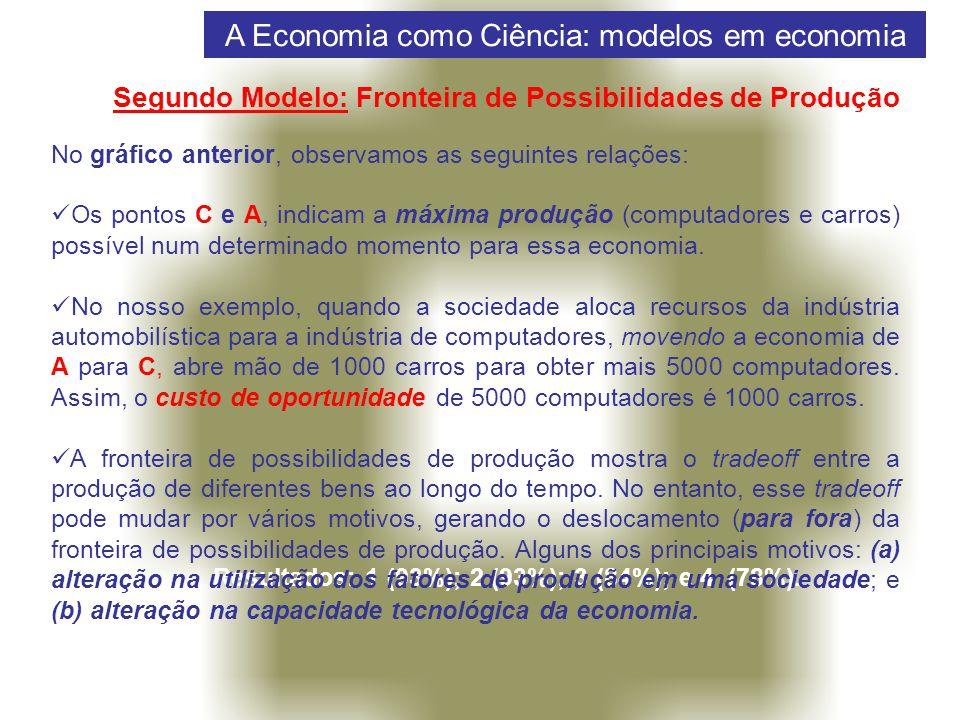  Ciência Econômica e Ideologia - Existem várias correntes econômicas que se apóiam em proposições metodológicas e em fundamentos convergentes ou conflitantes entre si.