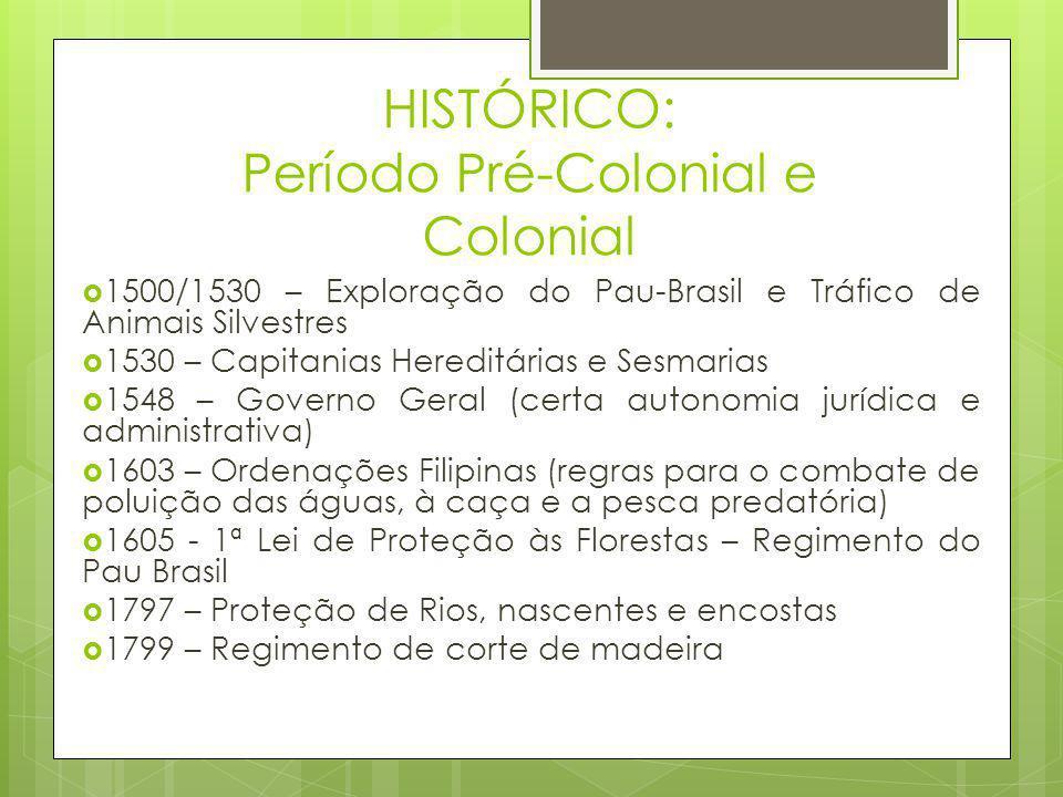HISTÓRICO: Período Pré-Colonial e Colonial  1500/1530 – Exploração do Pau-Brasil e Tráfico de Animais Silvestres  1530 – Capitanias Hereditárias e S
