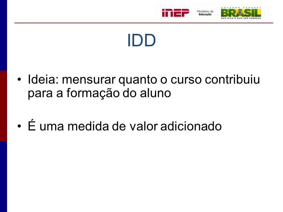 IDD •Ideia: mensurar quanto o curso contribuiu para a formação do aluno •É uma medida de valor adicionado,