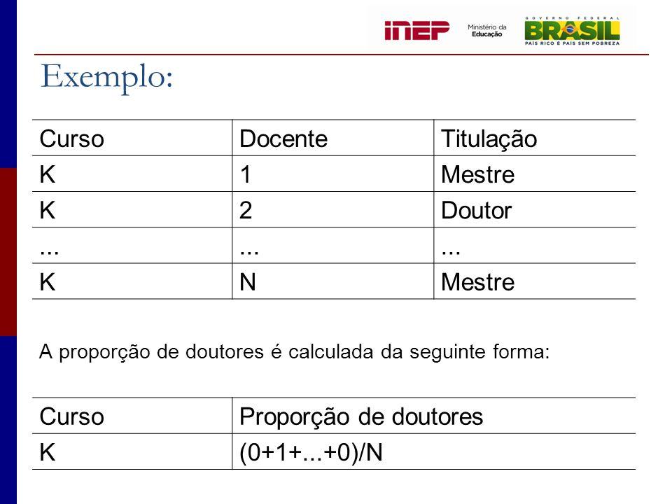 CursoDocenteTitulação K1Mestre K2Doutor... KNMestre A proporção de doutores é calculada da seguinte forma: CursoProporção de doutores K(0+1+...+0)/N E