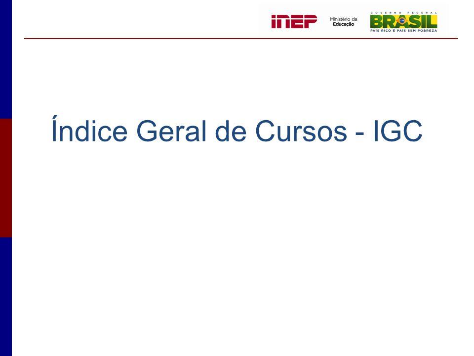 Índice Geral de Cursos - IGC