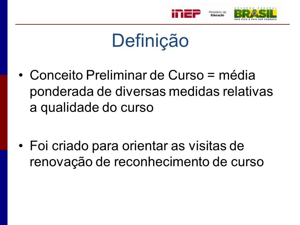 Definição •Conceito Preliminar de Curso = média ponderada de diversas medidas relativas a qualidade do curso •Foi criado para orientar as visitas de r