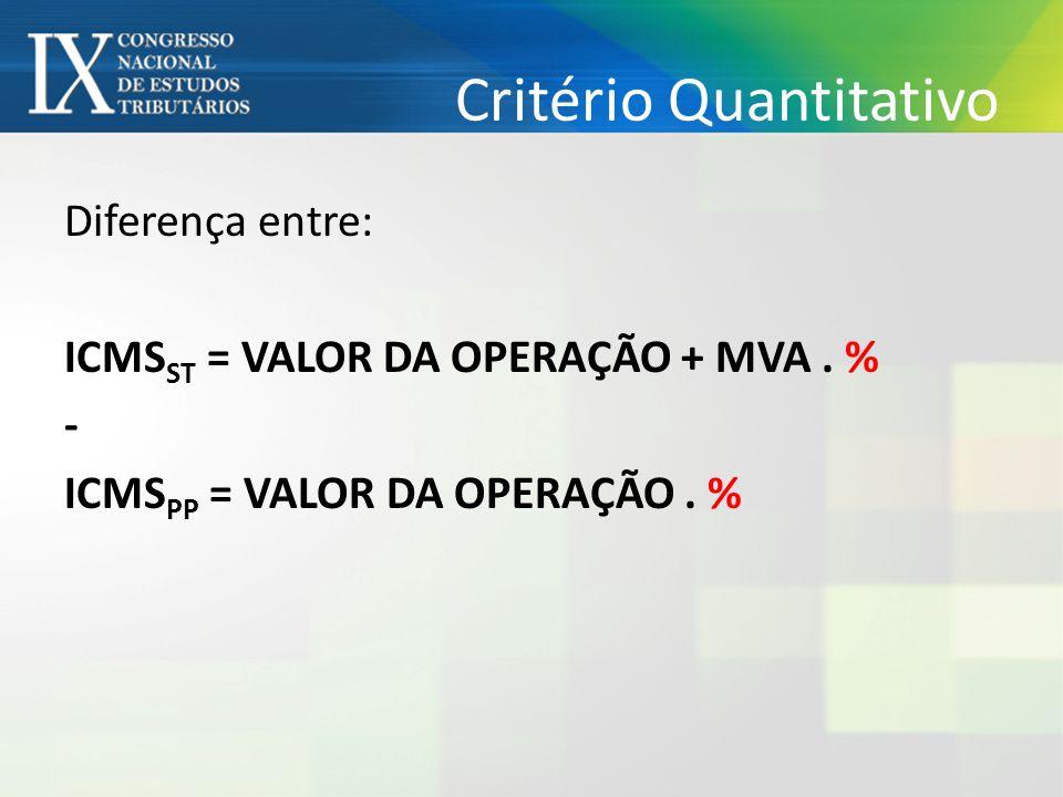 Critério Quantitativo Diferença entre: ICMS ST = VALOR DA OPERAÇÃO + MVA.