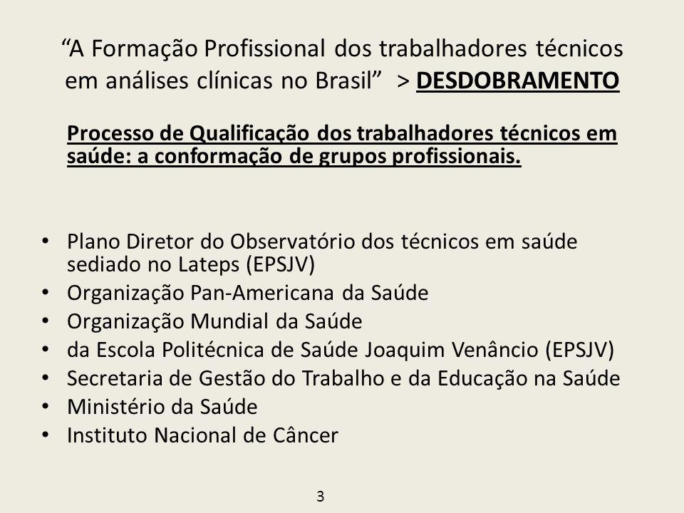 """""""A Formação Profissional dos trabalhadores técnicos em análises clínicas no Brasil"""" > DESDOBRAMENTO Processo de Qualificação dos trabalhadores técnico"""