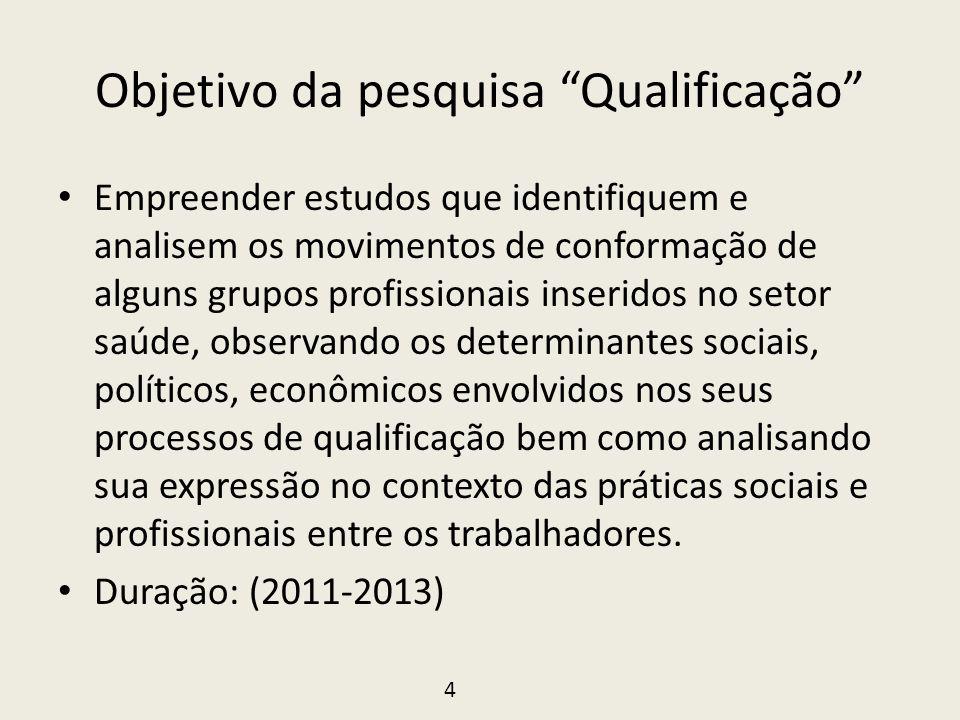 """Objetivo da pesquisa """"Qualificação"""" • Empreender estudos que identifiquem e analisem os movimentos de conformação de alguns grupos profissionais inser"""