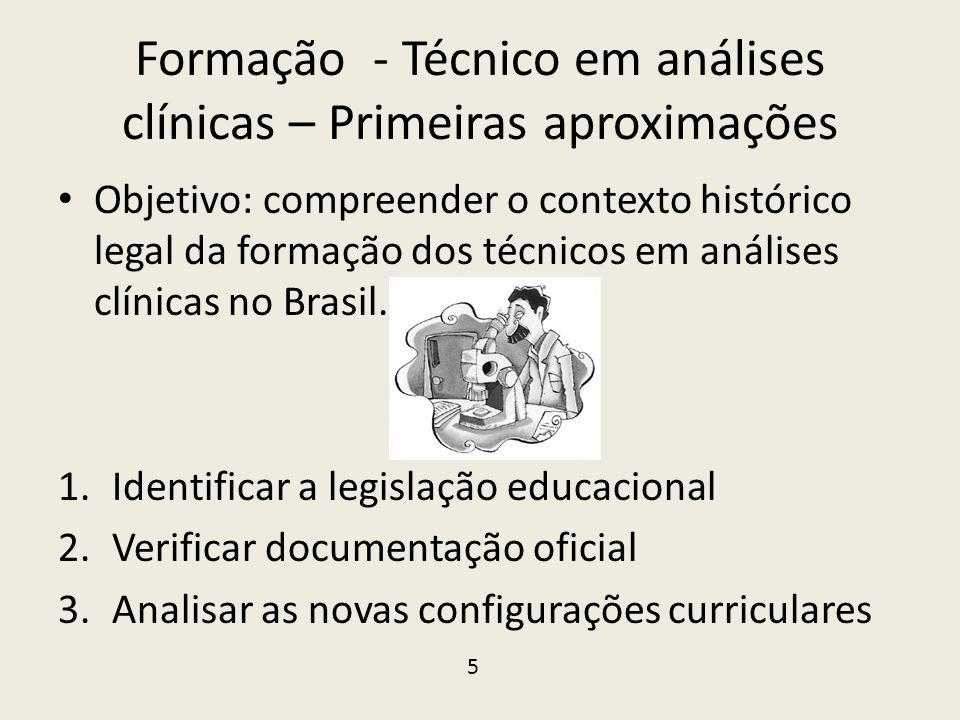 Formação - Técnico em análises clínicas – Primeiras aproximações • Objetivo: compreender o contexto histórico legal da formação dos técnicos em anális