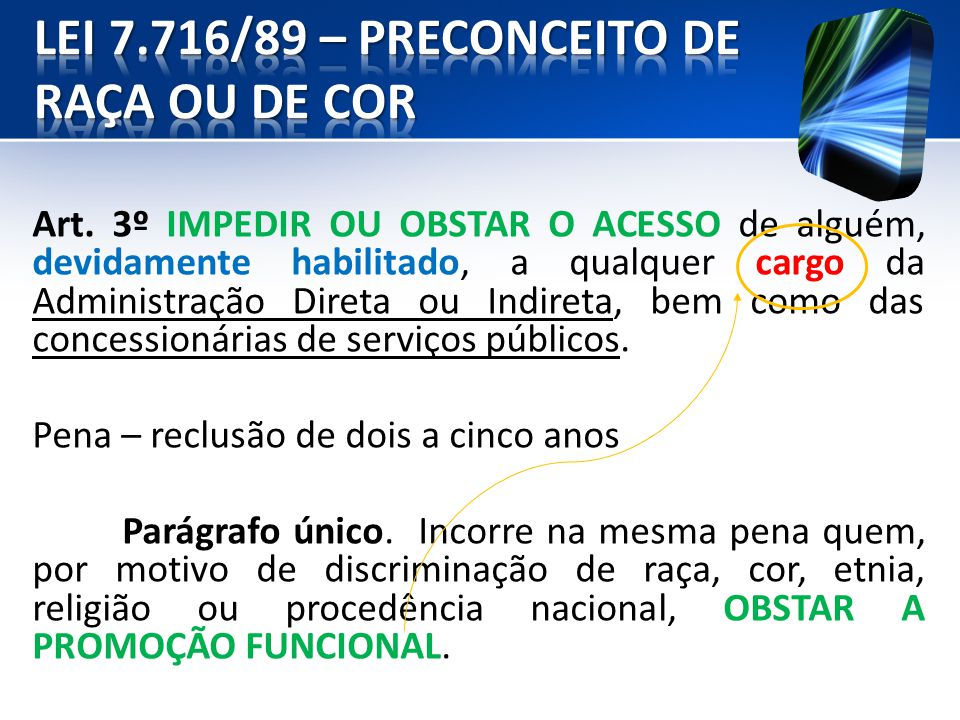 Art.4º NEGAR OU OBSTAR EMPREGO em empresa privada.