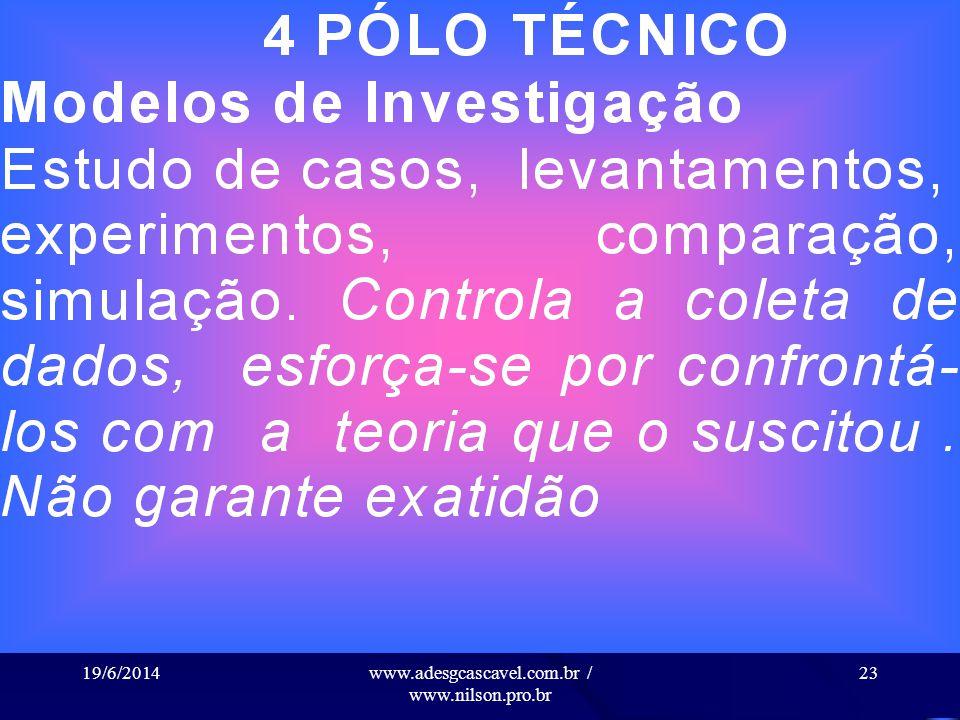 19/6/2014www.adesgcascavel.com.br / www.nilson.pro.br 22