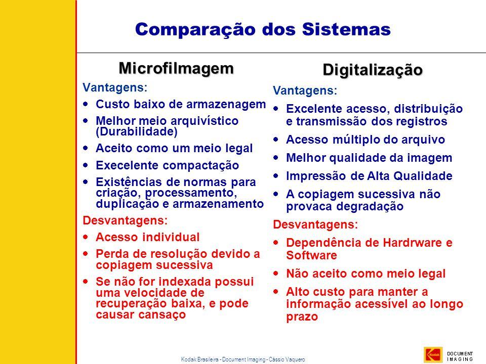Kodak Brasileira - Document Imaging - Cássio Vaquero O que eu devo fazer com os meus documentos?  Fazer a guarda do documento.  Microfilmar – reprod