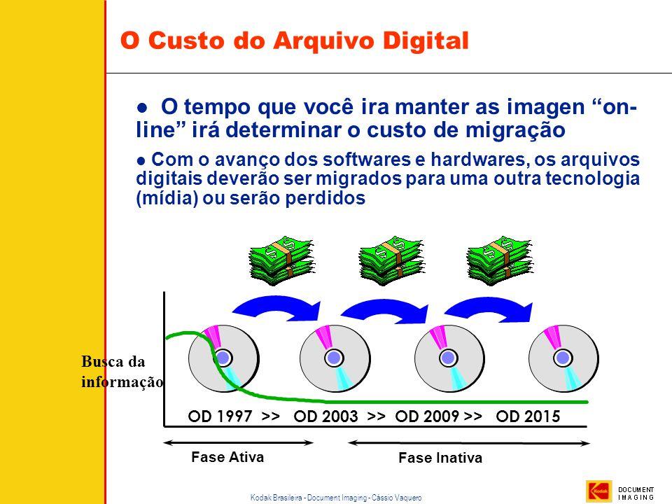 Kodak Brasileira - Document Imaging - Cássio Vaquero IMPORTANTE ! OK HELP VIRUS ENCONTRADO ! Seus Dados estão infectados com o vírus GOTCHA (TE PEGUEI