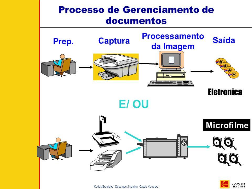 Kodak Brasileira - Document Imaging - Cássio Vaquero Sistema Híbrido Microfilmadora Eletrônica