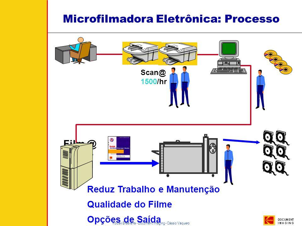 Kodak Brasileira - Document Imaging - Cássio Vaquero Processo de Gerenciamento de documentos Saída Processamento da Imagem Captura Prep. E/ OU Eletron