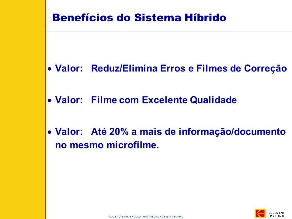 Kodak Brasileira - Document Imaging - Cássio Vaquero Funcionalidade – Gravador de Microfilme Grava imagens TIFF Bi-tonal para microfilme16mm. Aceita d