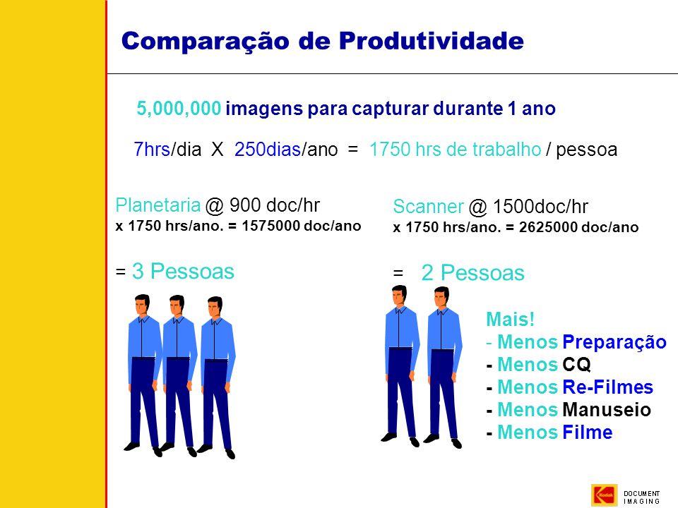 Kodak Brasileira - Document Imaging - Cássio Vaquero Benefícios do Sistema Híbrido  Valor: Reduz/Elimina Erros e Filmes de Correção  Valor: Filme co