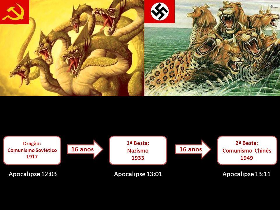 Dragão: Comunismo Soviético 1917 16 anos 1ª Besta: Nazismo 1933 2ª Besta: Comunismo Chinês 1949 16 anos Apocalipse 12:03Apocalipse 13:11Apocalipse 13:01