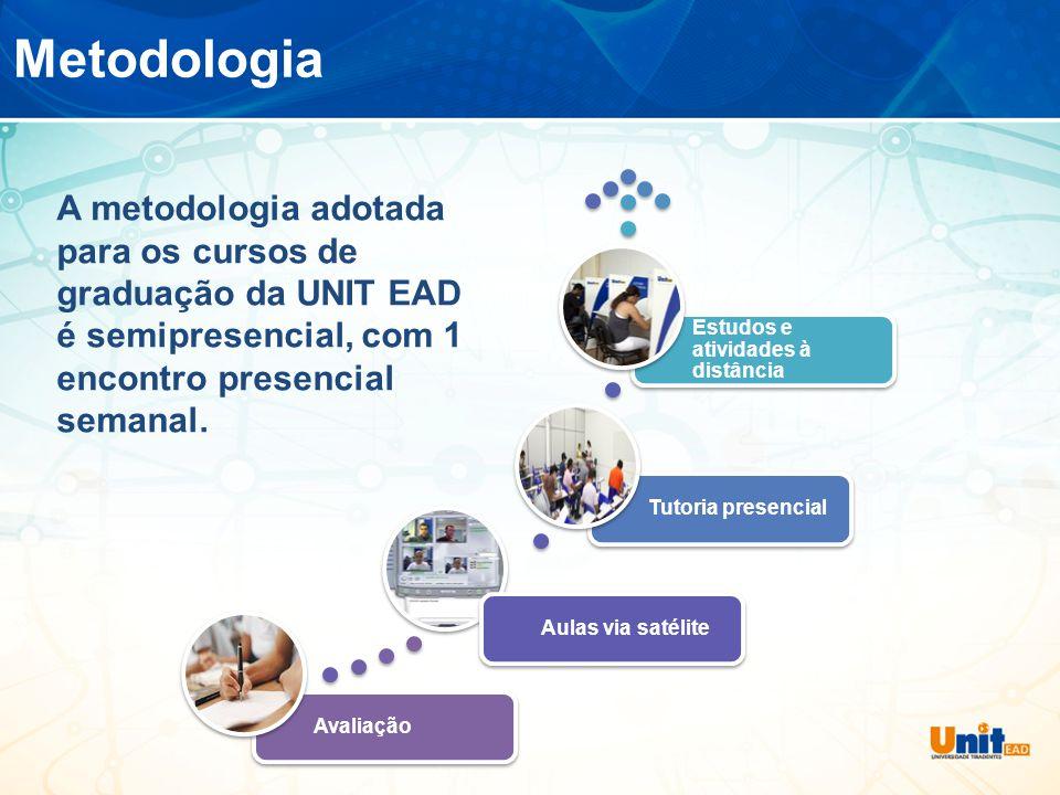Metodologia AvaliaçãoAulas via satéliteTutoria presencial Estudos e atividades à distância A metodologia adotada para os cursos de graduação da UNIT EAD é semipresencial, com 1 encontro presencial semanal.