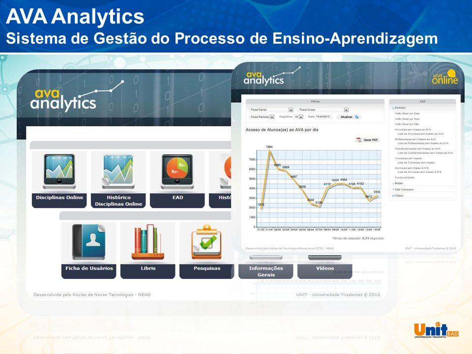 AVA Analytics Sistema de Gestão do Processo de Ensino-Aprendizagem