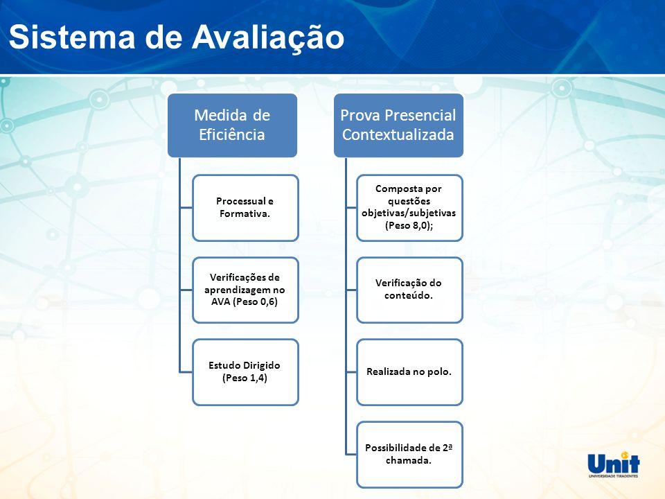 Sistema de Avaliação Medida de Eficiência Processual e Formativa.