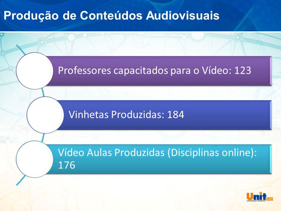Produção de Conteúdos Audiovisuais Professores capacitados para o Vídeo: 123 Vinhetas Produzidas: 184 Vídeo Aulas Produzidas (Disciplinas online): 176