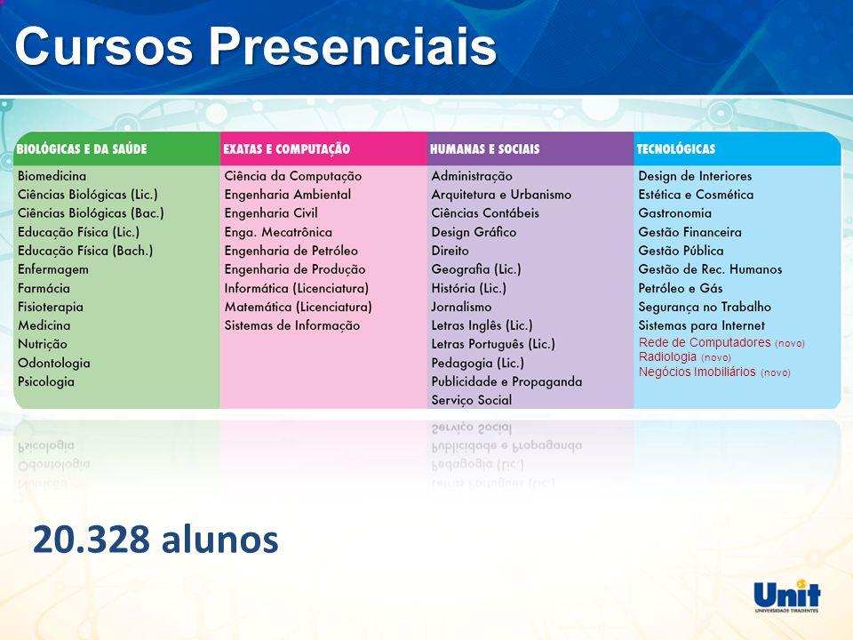 Cursos Presenciais 20.328 alunos Rede de Computadores (novo) Radiologia (novo) Negócios Imobiliários (novo)