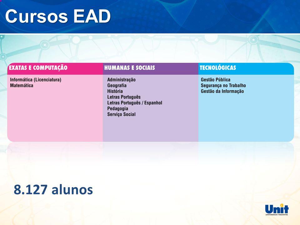 Cursos EAD 8.127 alunos