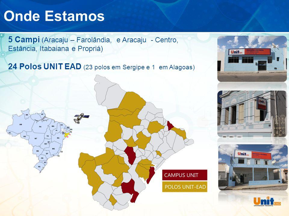 Onde Estamos 5 Campi (Aracaju – Farolândia, e Aracaju - Centro, Estância, Itabaiana e Propriá) 24 Polos UNIT EAD (23 polos em Sergipe e 1 em Alagoas)