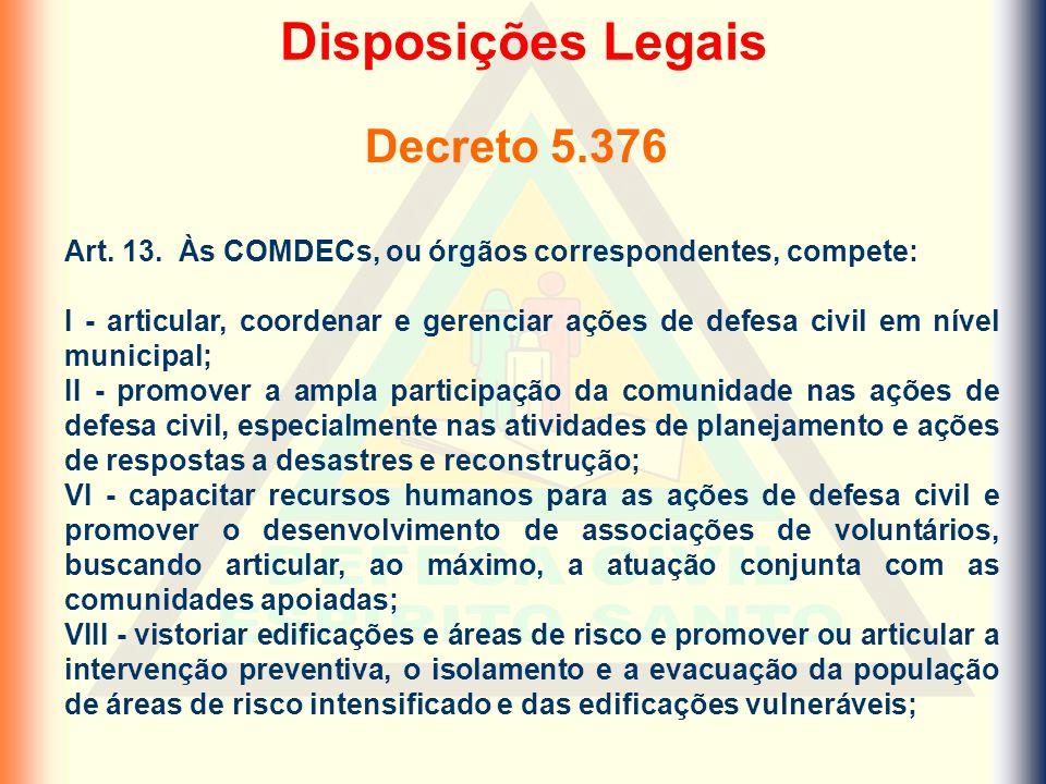 Art. 13. Às COMDECs, ou órgãos correspondentes, compete: I - articular, coordenar e gerenciar ações de defesa civil em nível municipal; II - promover