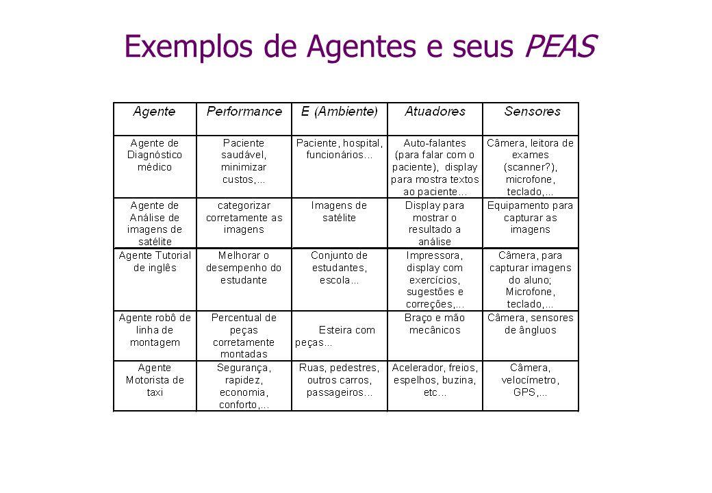 Exemplos de Agentes e seus PEAS