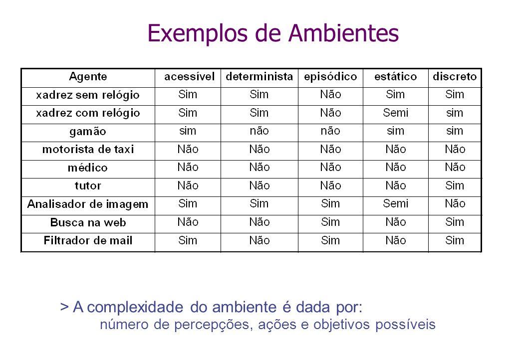 Exemplos de Ambientes > A complexidade do ambiente é dada por: número de percepções, ações e objetivos possíveis