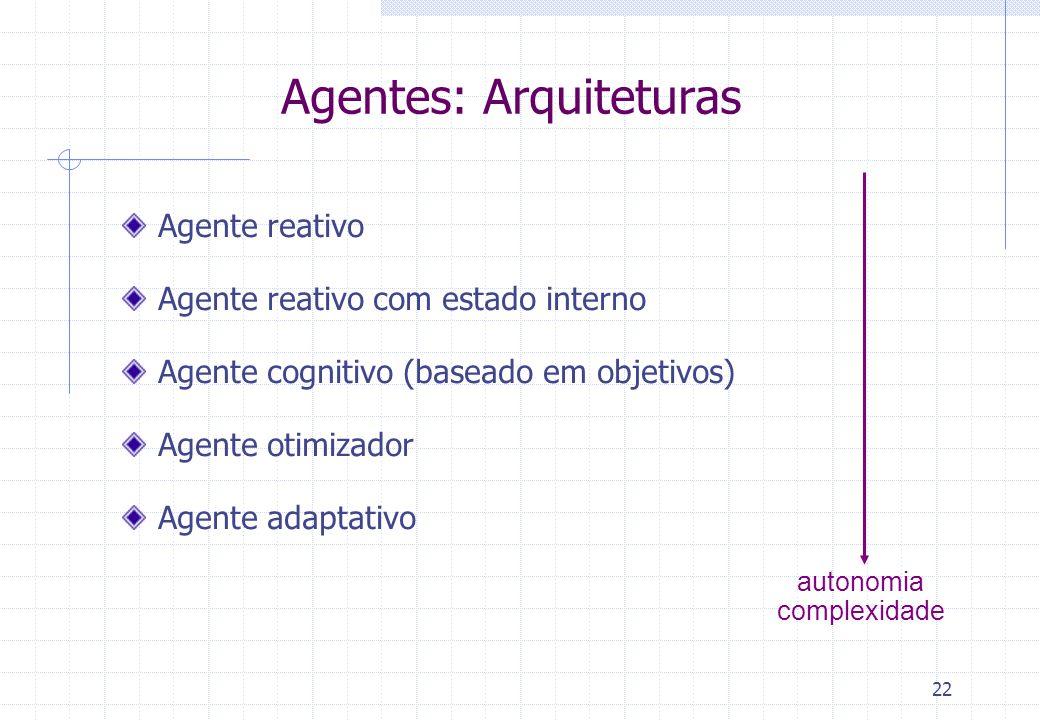 22 Agentes: Arquiteturas Agente reativo Agente reativo com estado interno Agente cognitivo (baseado em objetivos) Agente otimizador Agente adaptativo autonomia complexidade