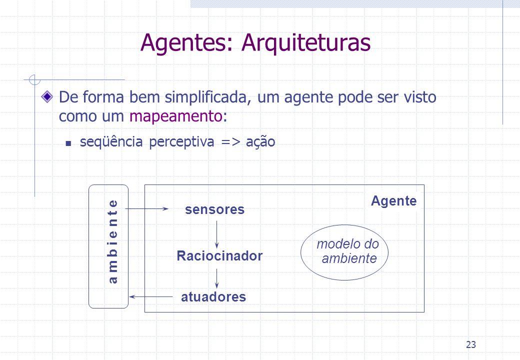 23 sensores Agente atuadores a m b i e n t e Raciocinador modelo do ambiente Agentes: Arquiteturas De forma bem simplificada, um agente pode ser visto como um mapeamento:  seqüência perceptiva => ação