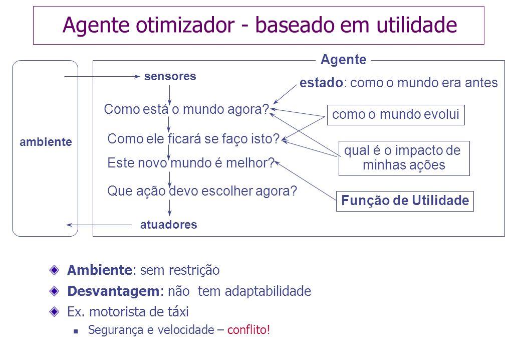 Agente otimizador - baseado em utilidade Ambiente: sem restrição Desvantagem: não tem adaptabilidade Ex.