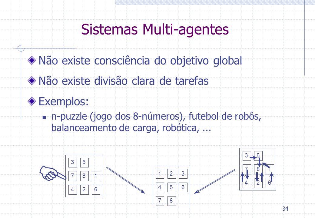 34 1 53 4 8 6 7 2 1 5 3 4 8 6 7 2  1 53 4 8 6 7 2 Sistemas Multi-agentes Não existe consciência do objetivo global Não existe divisão clara de tarefas Exemplos:  n-puzzle (jogo dos 8-números), futebol de robôs, balanceamento de carga, robótica,...