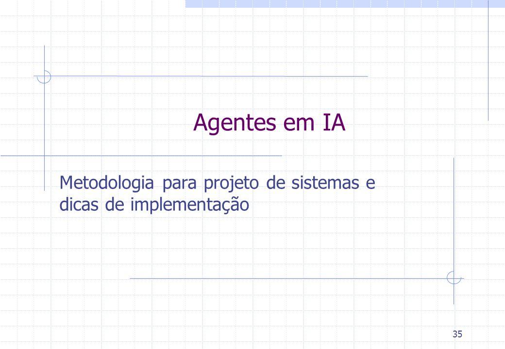 35 Agentes em IA Metodologia para projeto de sistemas e dicas de implementação