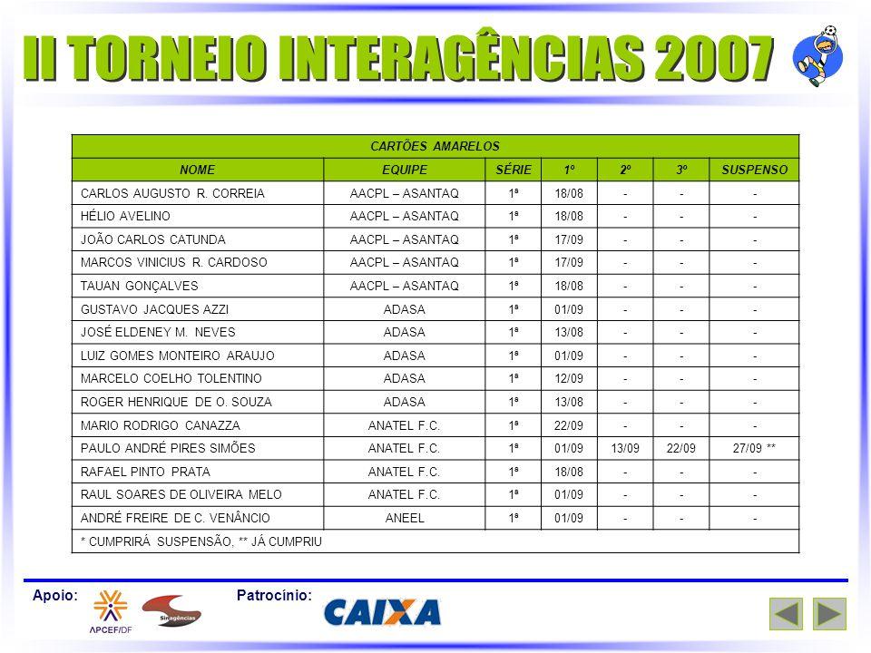 CARTÕES AMARELOS NOMEEQUIPESÉRIE1º2º3ºSUSPENSO CARLOS AUGUSTO R.