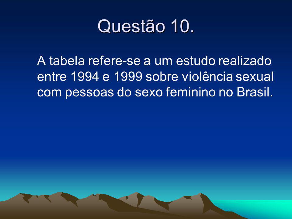 Questão 10. A tabela refere-se a um estudo realizado entre 1994 e 1999 sobre violência sexual com pessoas do sexo feminino no Brasil.