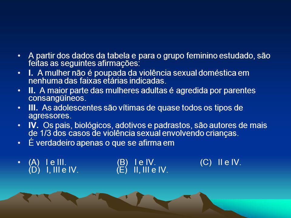 •A partir dos dados da tabela e para o grupo feminino estudado, são feitas as seguintes afirmações: •I. A mulher não é poupada da violência sexual dom