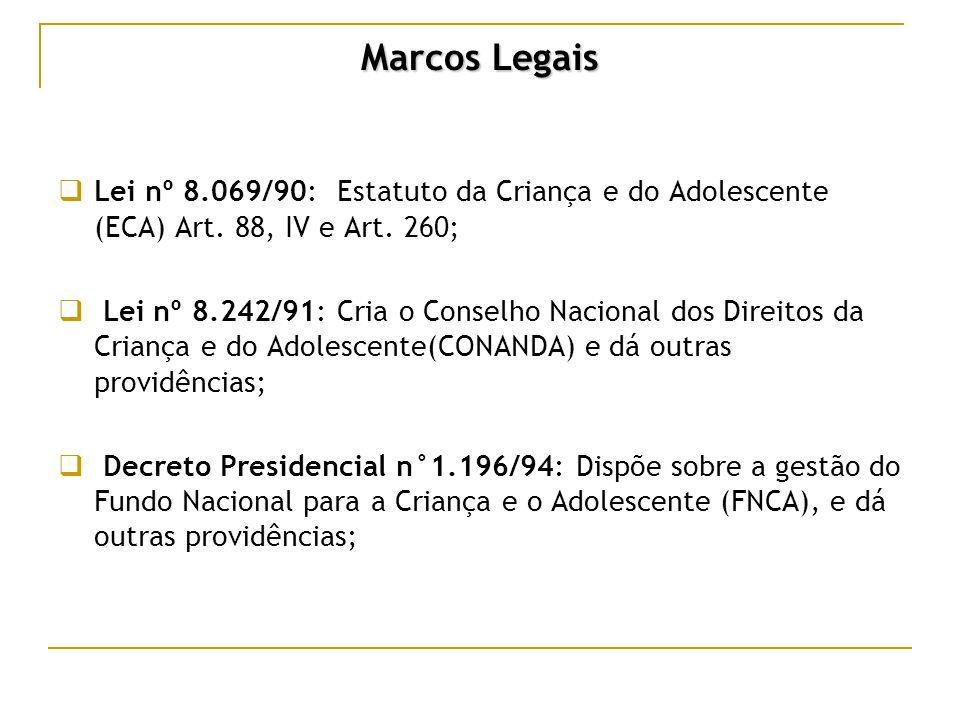 Marcos Legais  Instrução Normativa SRF nº 86/94: Dispõe sobre os procedimentos a serem adotados para gozo dos benefícios fiscais referentes a doações das pessoas físicas e jurídicas aos fundos controlados pelos Conselhos Municipais, Estaduais ou Nacional dos Direitos da Criança e do Adolescente;  Instrução Normativa RFB nº 1.005/ 2010: Dispõe sobre o Cadastro Nacional da Pessoa Jurídica (CNPJ);  Instrução Normativa RFB nº 1.113/2010: Dispõe sobre a Declaração de Benefícios Fiscais (DBF);