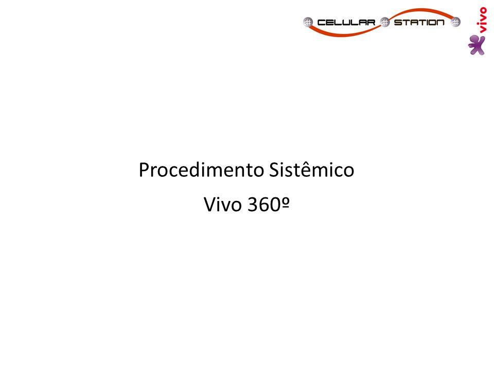 Procedimento Sistêmico Vivo 360º