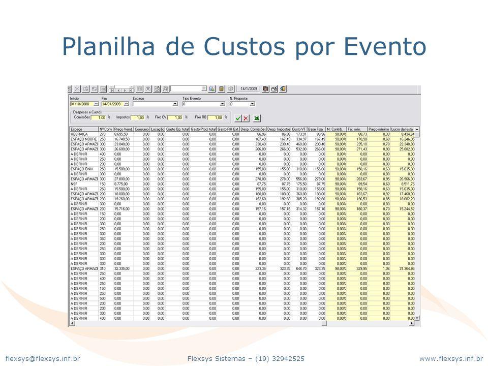 www.flexsys.inf.brFlexsys Sistemas – (19) 32942525flexsys@flexsys.inf.br Planilha de Custos por Evento