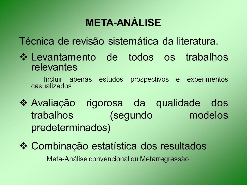 META-ANÁLISE Técnica de revisão sistemática da literatura.