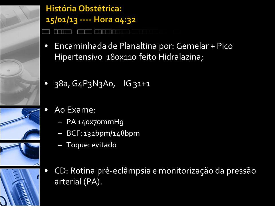 •Encaminhada de Planaltina por: Gemelar + Pico Hipertensivo 180x110 feito Hidralazina; •38a, G4P3N3A0, IG 31+1 •Ao Exame: –PA 140x70mmHg –BCF: 132bpm/148bpm –Toque: evitado •CD: Rotina pré-eclâmpsia e monitorização da pressão arterial (PA).