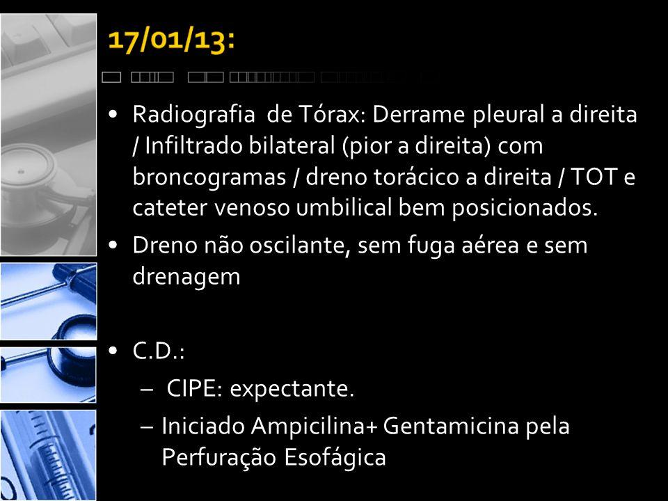 •Radiografia de Tórax: Derrame pleural a direita / Infiltrado bilateral (pior a direita) com broncogramas / dreno torácico a direita / TOT e cateter venoso umbilical bem posicionados.
