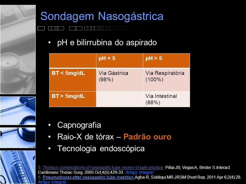 Sondagem Nasogástrica •pH e bilirrubina do aspirado •Capnografia •Raio-X de tórax – Padrão ouro •Tecnologia endoscópica pH < 5pH > 5 BT < 5mg/dLVia Gástrica (98%) Via Respiratória (100%) BT > 5mg/dLVia Intestinal (88%) 5.